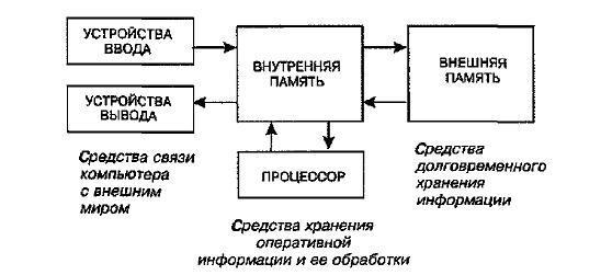 На рисунуке показана схема