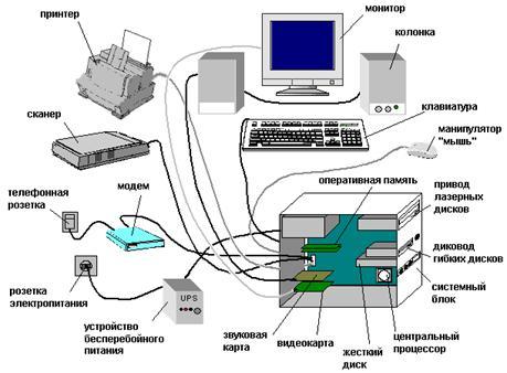 Схемы компьютеров