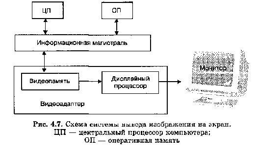 компьютерной графики